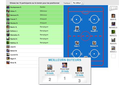 Pour le roller hockey, des compositions d'équipes et des statistiques adaptées