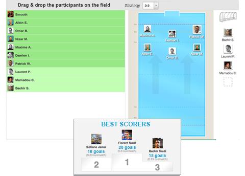 Escalações da equipe e estatísticas adaptadas ao polo aquático