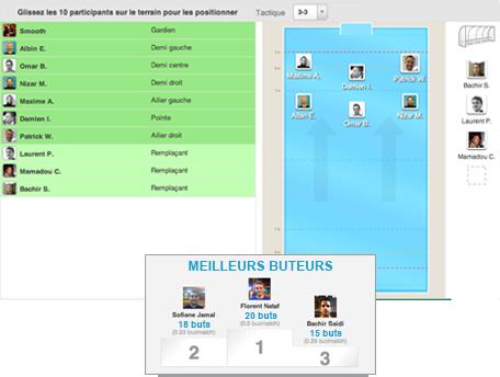 Pour le water polo, des compositions d'équipes et des statistiques adaptées