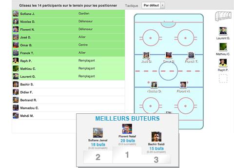 Pour le hockey sur glace, des compositions d'équipes et des statistiques adaptées