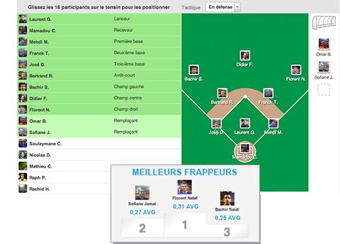 Pour le baseball, des compositions d'équipes et des statistiques adaptées