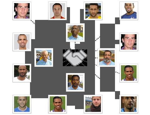 Elección del jugador del partido (JDP) puntuación de jugadores, espíritu de equipo