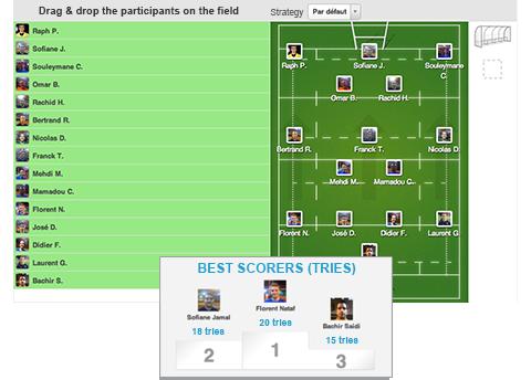 Alineaciones de equipo y estadísticas apropiadas para el rugby