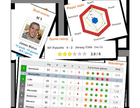 Analizuokite individualią ir komandos varžybinę veiklą ir statistiką