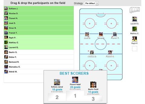 Alineaciones de equipo y estadísticas apropiadas para el hockey sobre hielo