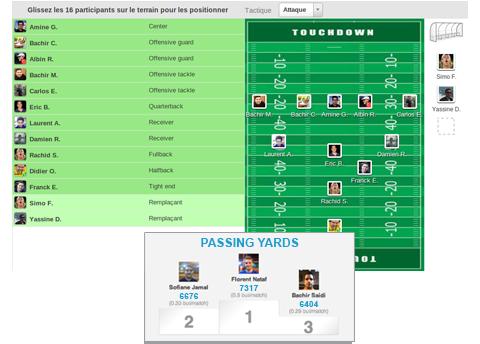 Pour le football américan, des compositions d'équipes et des statistiques adaptées