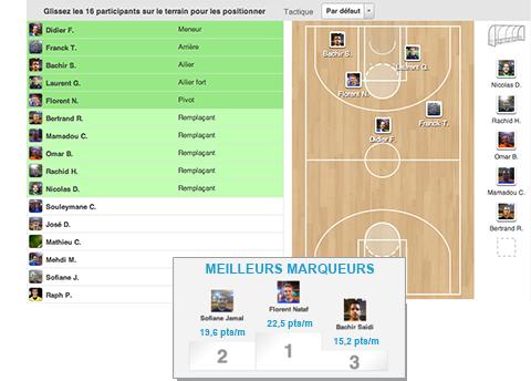 Pour le basket, des compositions d'équipes et des statistiques adaptées